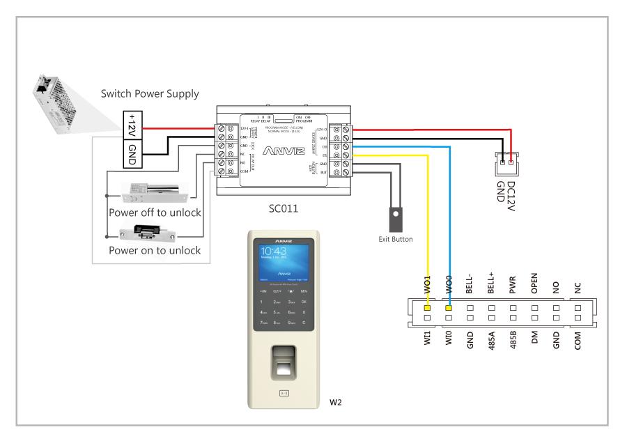 Anviz Global Intelligent Security Biometric
