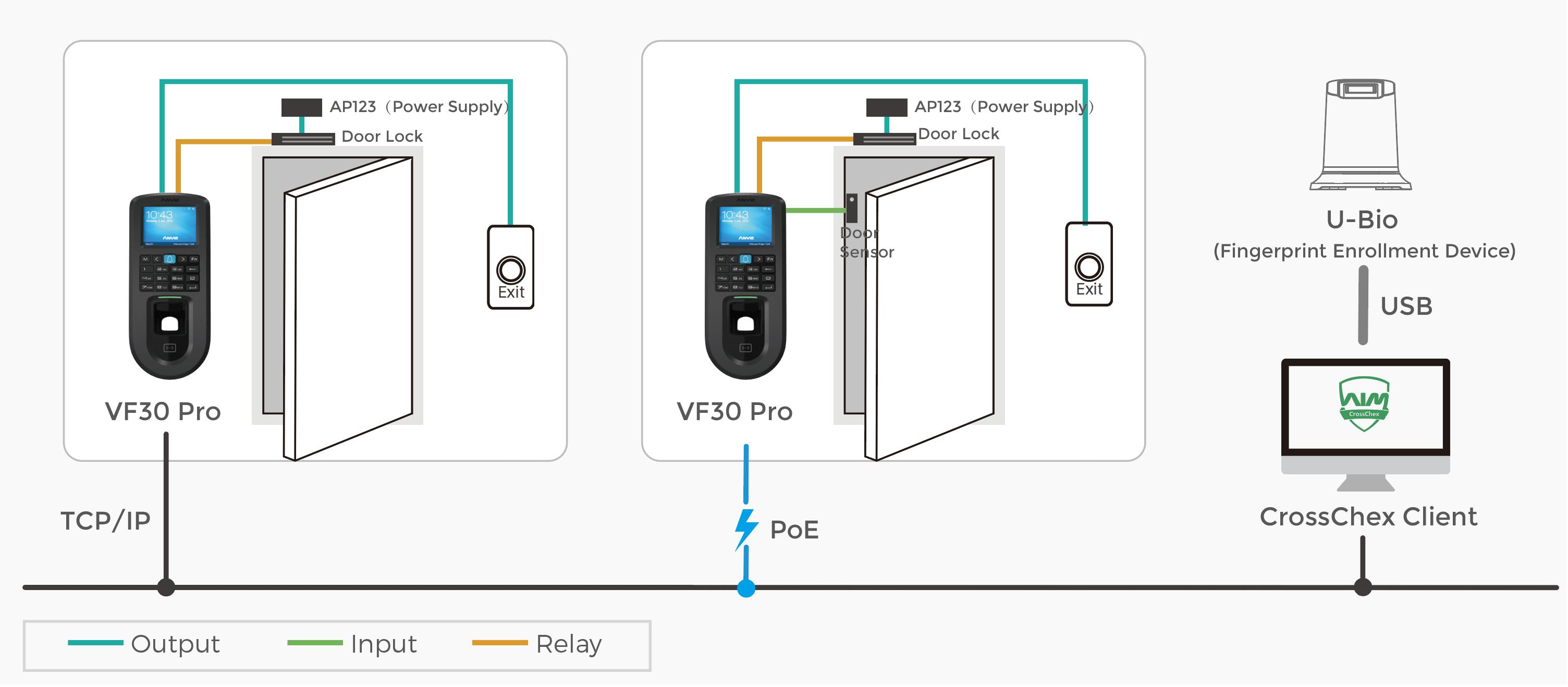 Full Functional biometric Access Control Terminal VF30 Pro | Anviz Global